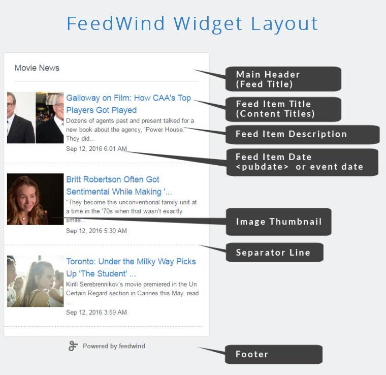 widget-layout-details