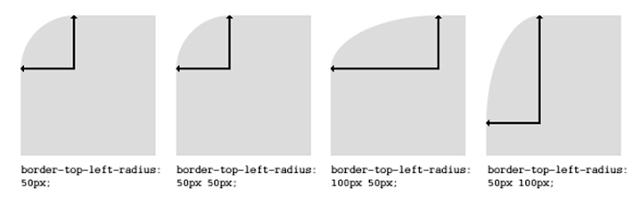 widget-corner-radius-3