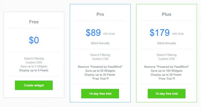 feedwind subscription plans