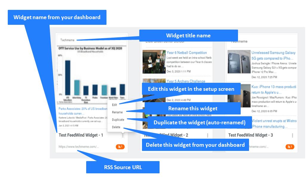 FeedWind dashboard widget library